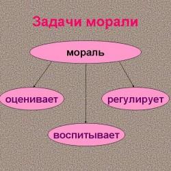 мораль в россии